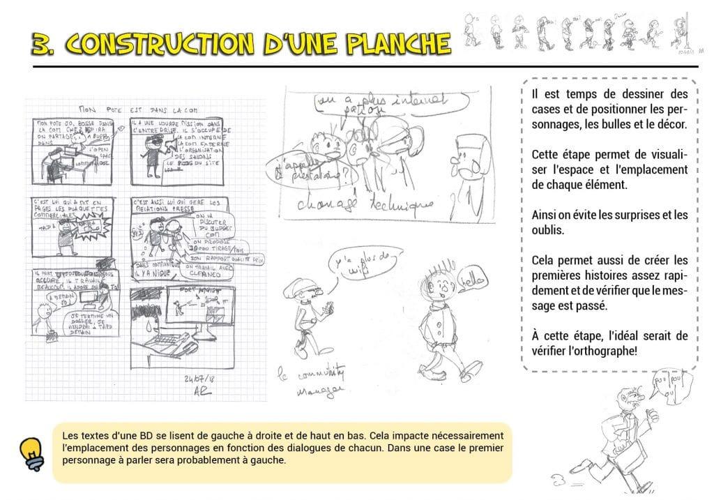 Comment écrire un script et dessiner le storyboard