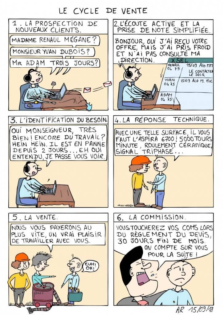 Web comic - Blague du jour sur le cycle de vente - bande dessinée.