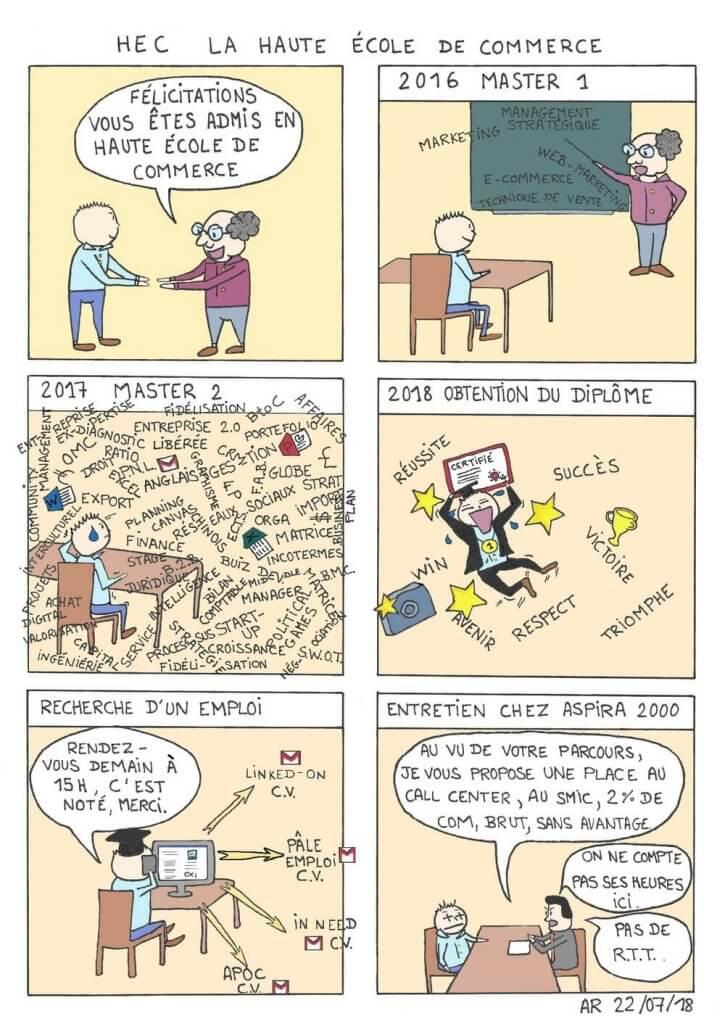 Bande dessinée - Ecole de commerce